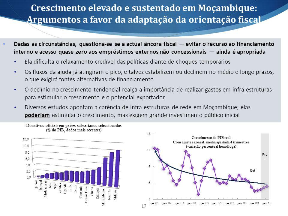 Crescimento elevado e sustentado em Moçambique: Argumentos a favor da adaptação da orientação fiscal