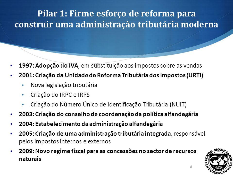 Pilar 1: Firme esforço de reforma para construir uma administração tributária moderna