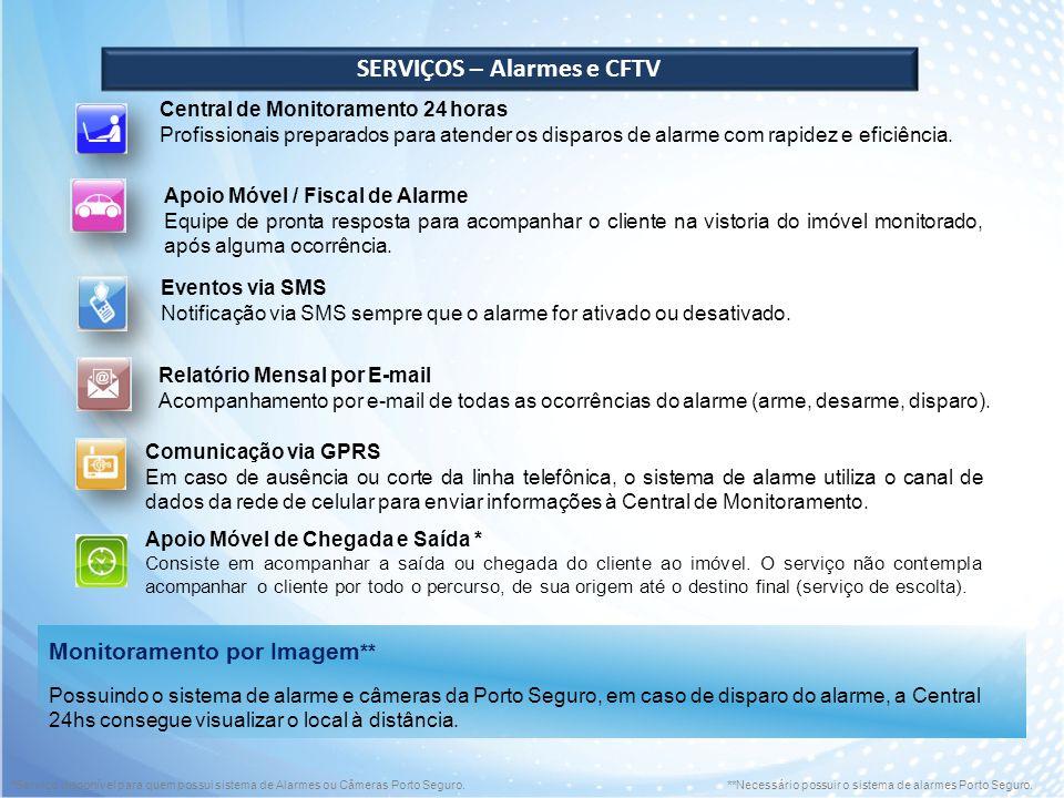 SERVIÇOS – Alarmes e CFTV