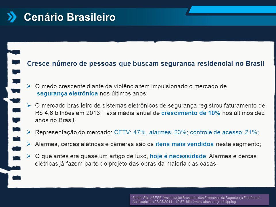 Cresce número de pessoas que buscam segurança residencial no Brasil