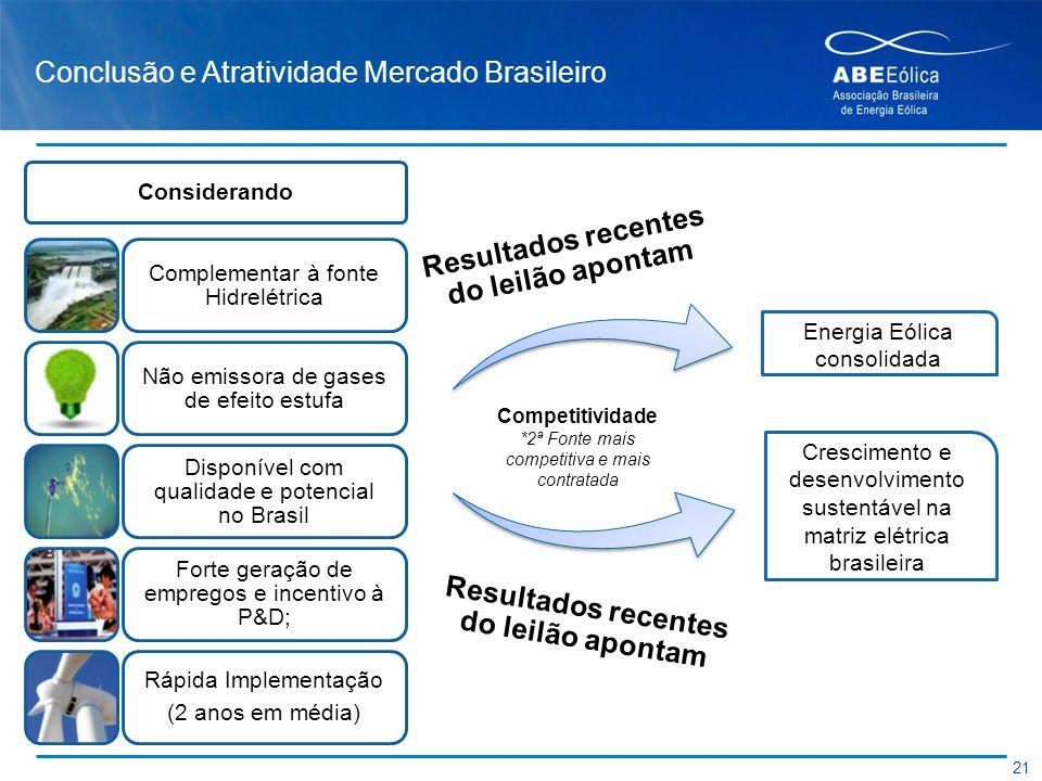 Conclusão e Atratividade Mercado Brasileiro