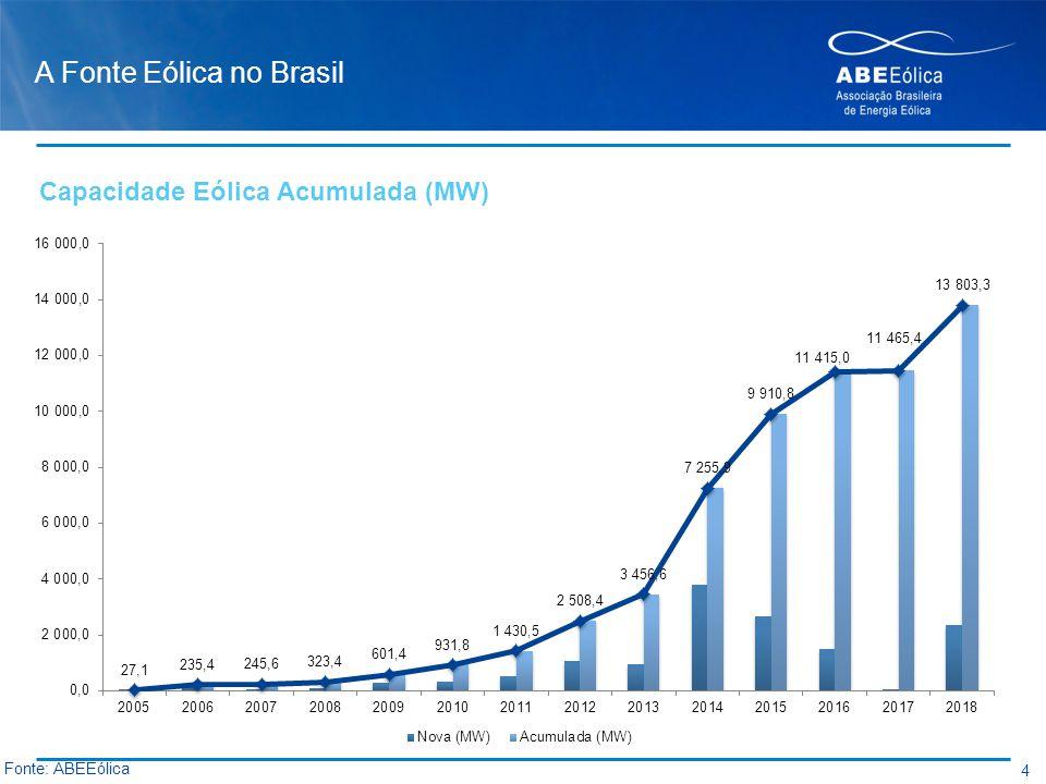 A Fonte Eólica no Brasil