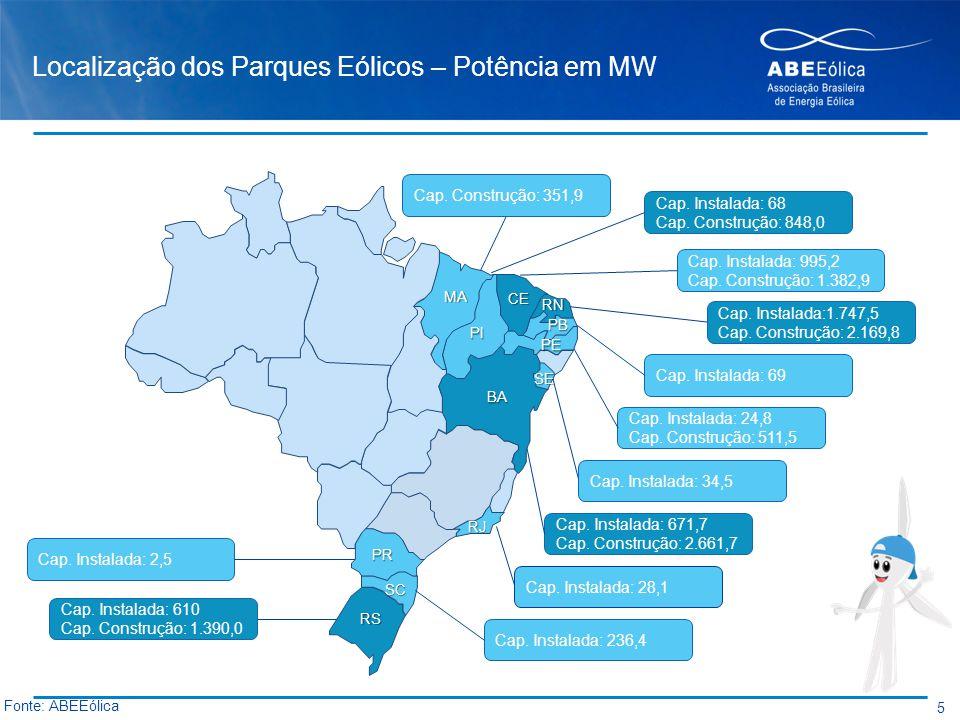Localização dos Parques Eólicos – Potência em MW