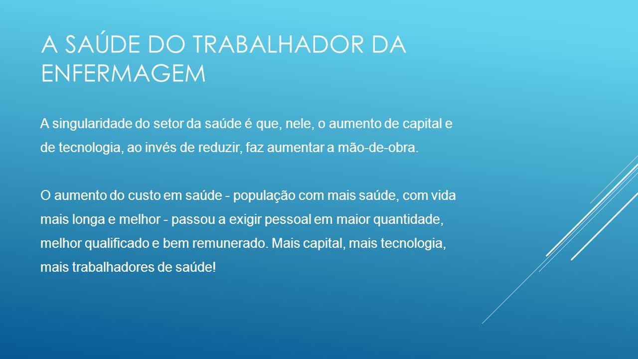 A SAÚDE DO TRABALHADOR DA ENFERMAGEM