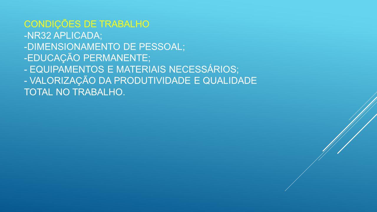 CONDIÇÕES DE TRABALHO -NR32 APLICADA; -DIMENSIONAMENTO DE PESSOAL; -EDUCAÇÃO PERMANENTE; - EQUIPAMENTOS E MATERIAIS NECESSÁRIOS; - VALORIZAÇÃO DA PRODUTIVIDADE E QUALIDADE TOTAL NO TRABALHO.
