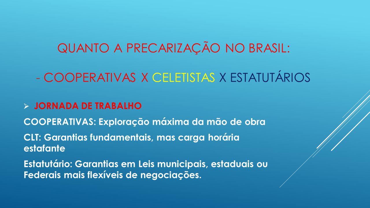 QUANTO A PRECARIZAÇÃO NO BRASIL: - COOPERATIVAS X CELETISTAS X ESTATUTÁRIOS