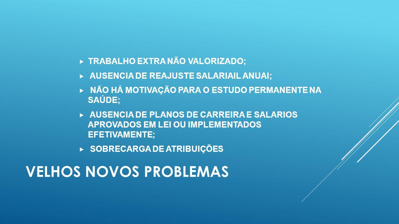 VELHOS NOVOS PROBLEMAS
