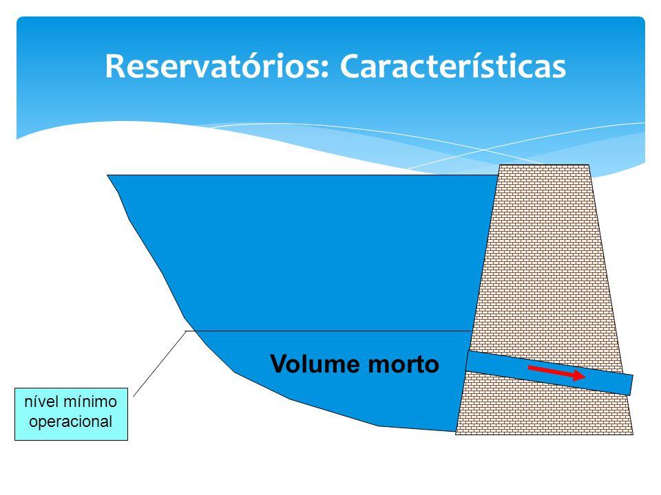 Reservatórios: Características