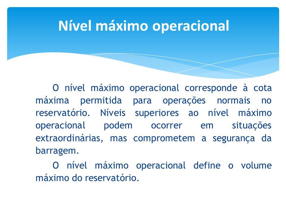 Nível máximo operacional