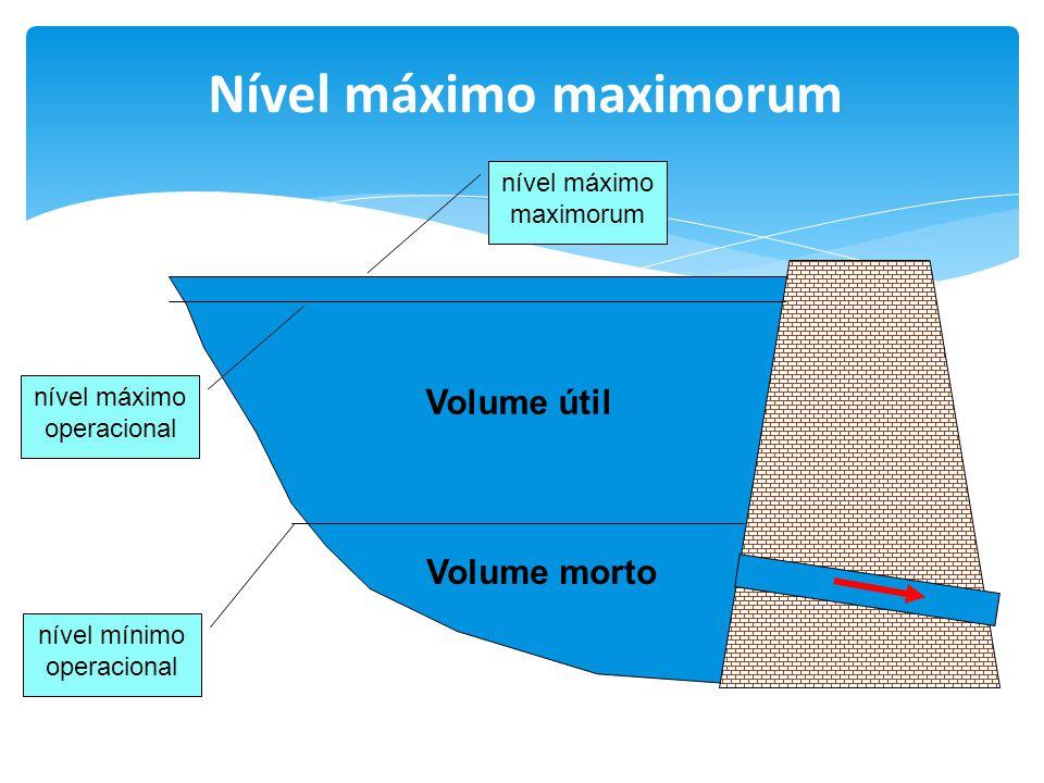 Nível máximo maximorum