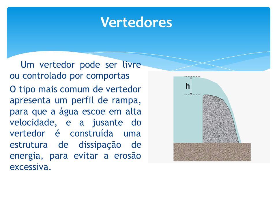 Vertedores Um vertedor pode ser livre ou controlado por comportas