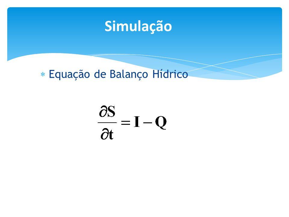 Simulação Equação de Balanço Hídrico