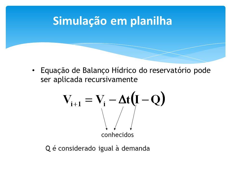 Simulação em planilha Equação de Balanço Hídrico do reservatório pode ser aplicada recursivamente. conhecidos.