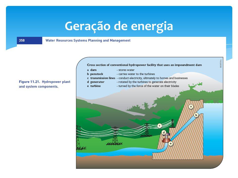 Geração de energia