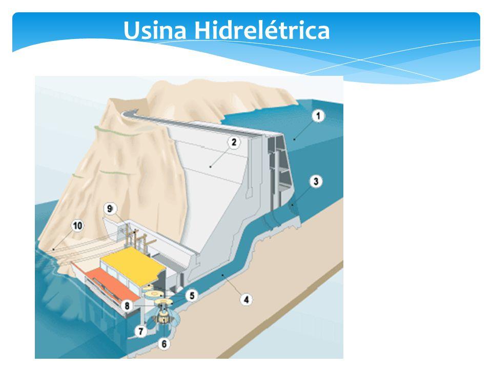 Capítulo 06b Usina Hidrelétrica