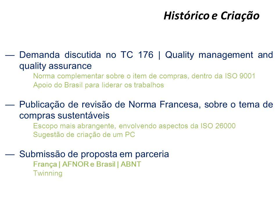 Histórico e Criação Demanda discutida no TC 176 | Quality management and quality assurance.
