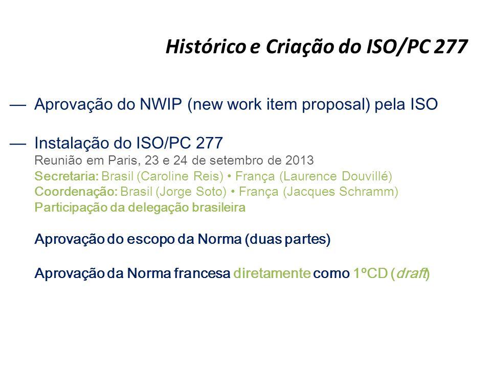 Histórico e Criação do ISO/PC 277