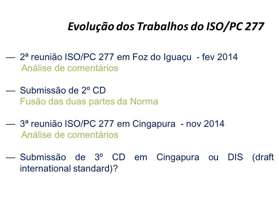 Evolução dos Trabalhos do ISO/PC 277