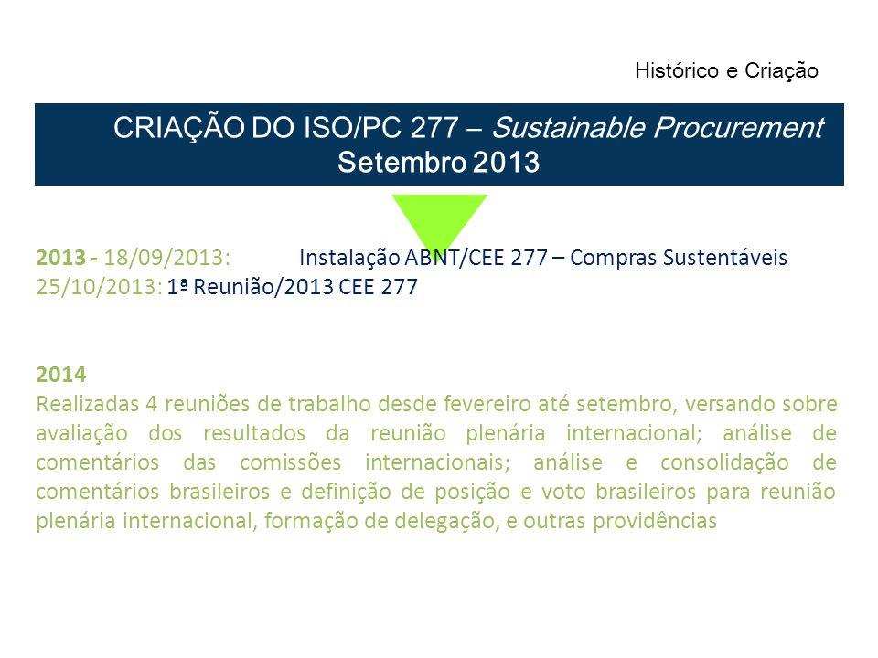 CRIAÇÃO DO ISO/PC 277 – Sustainable Procurement