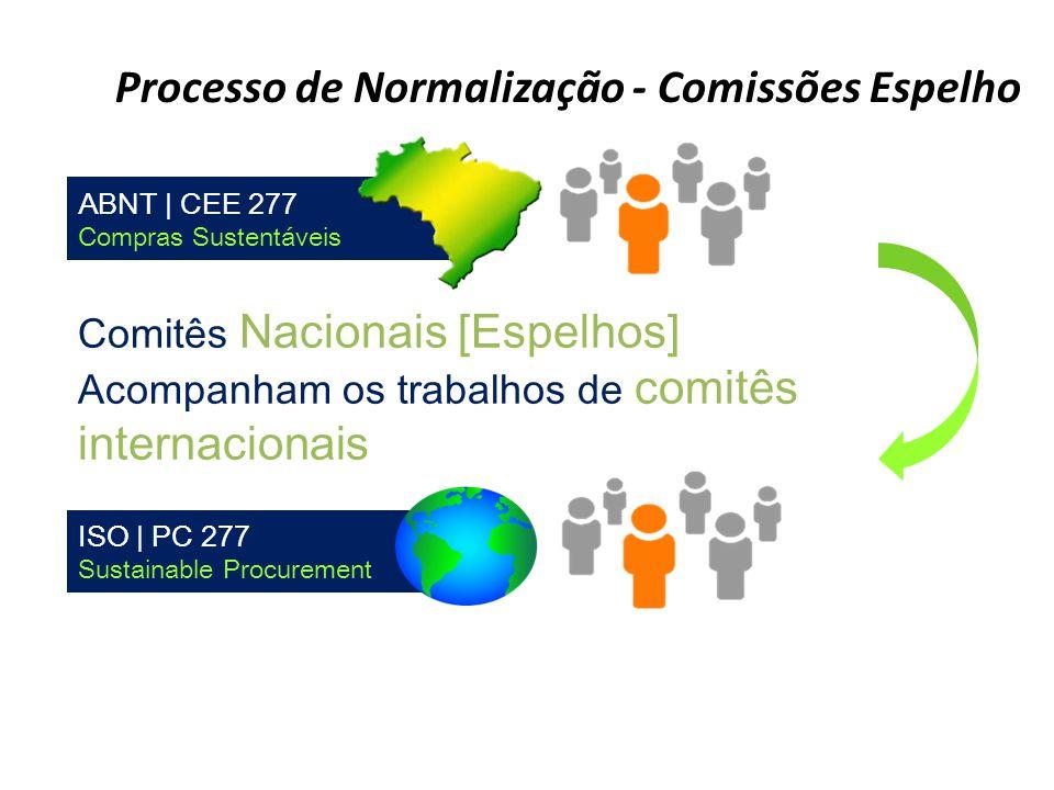 Processo de Normalização - Comissões Espelho