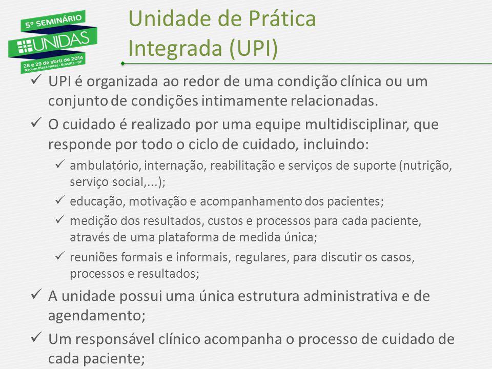 Unidade de Prática Integrada (UPI)