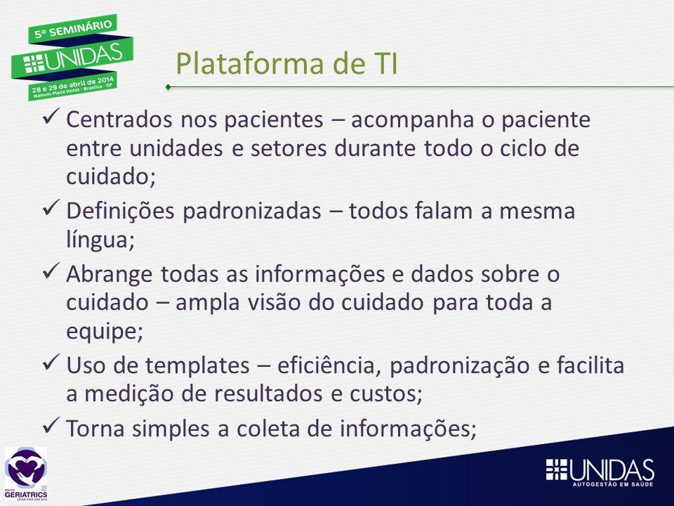 Plataforma de TI Centrados nos pacientes – acompanha o paciente entre unidades e setores durante todo o ciclo de cuidado;