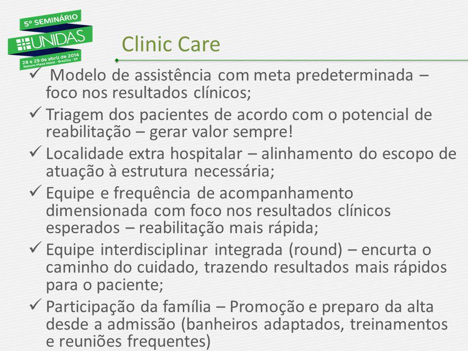 Clinic Care Modelo de assistência com meta predeterminada – foco nos resultados clínicos;