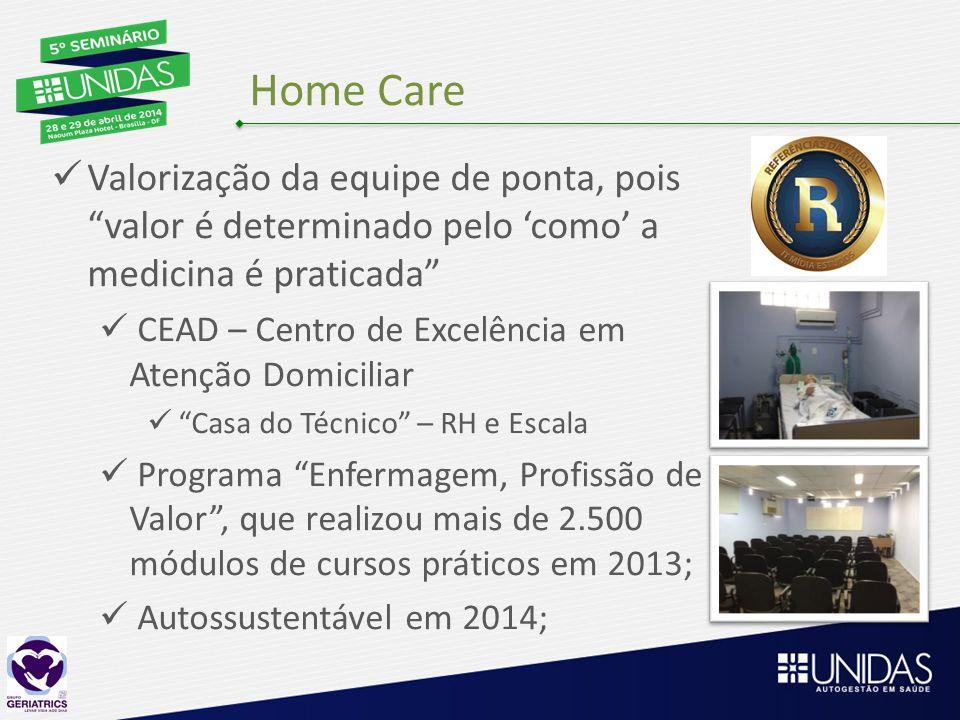 Home Care Valorização da equipe de ponta, pois valor é determinado pelo 'como' a medicina é praticada