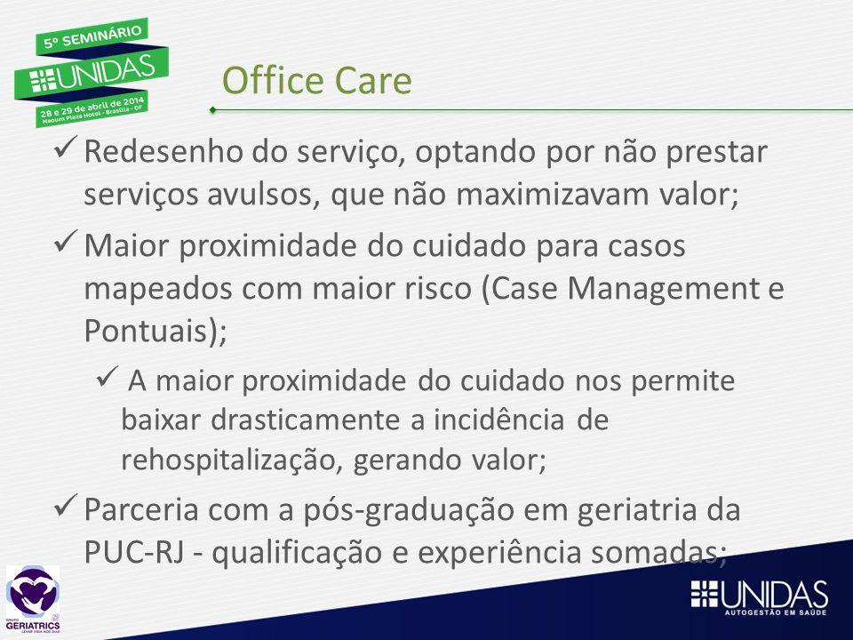 Office Care Redesenho do serviço, optando por não prestar serviços avulsos, que não maximizavam valor;