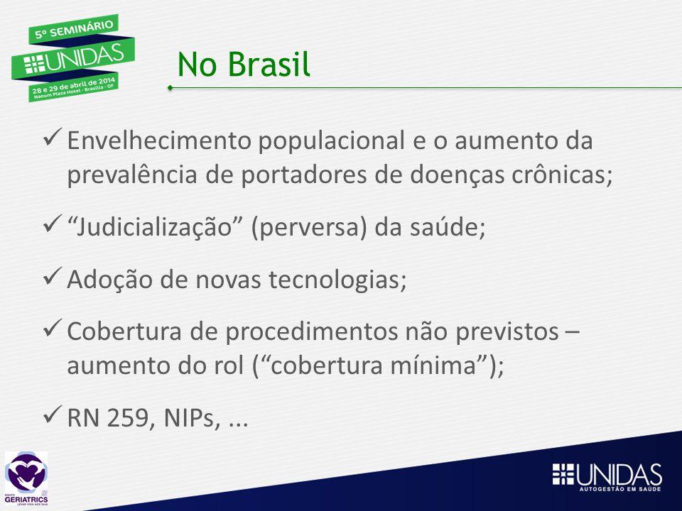 No Brasil Envelhecimento populacional e o aumento da prevalência de portadores de doenças crônicas;
