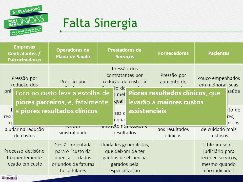 Falta Sinergia Empresas Contratantes / Patrocinadoras. Operadoras de Plano de Saúde. Prestadores de Serviços.