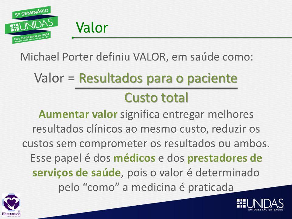 Valor = Resultados para o paciente Custo total