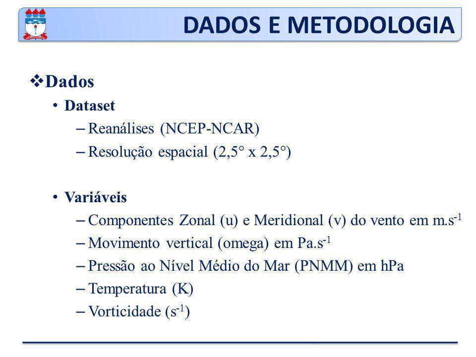 DADOS E METODOLOGIA Dados Dataset Reanálises (NCEP-NCAR)