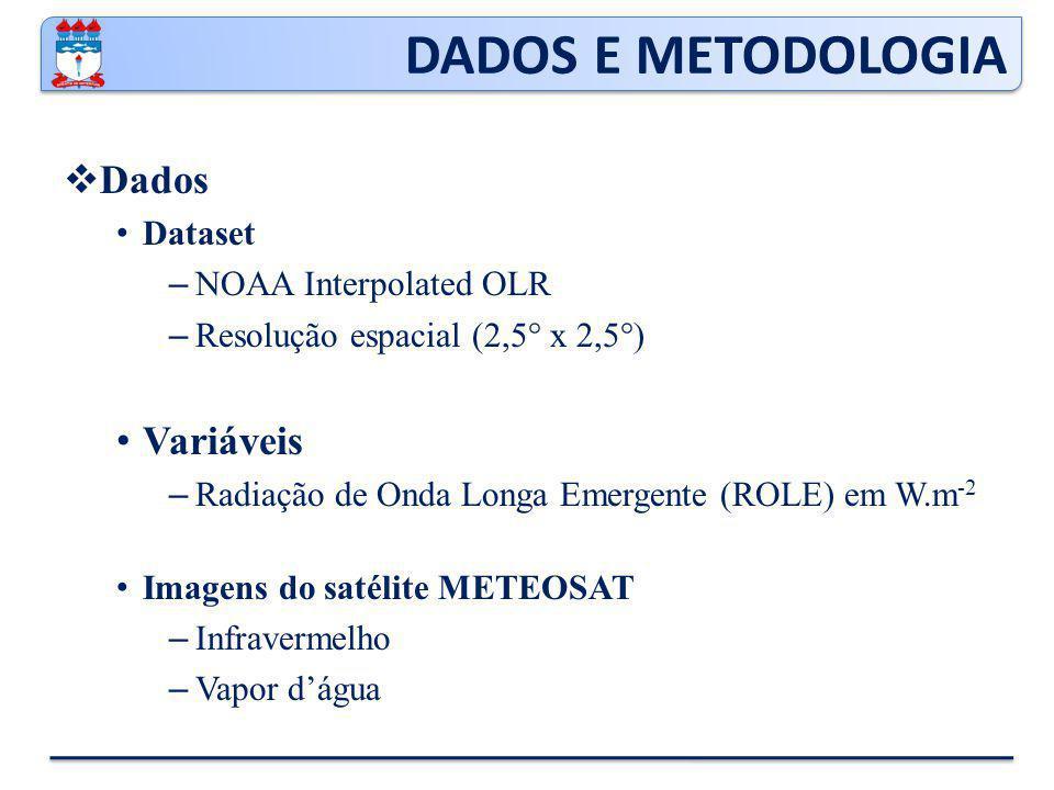 DADOS E METODOLOGIA Dados Variáveis Dataset NOAA Interpolated OLR