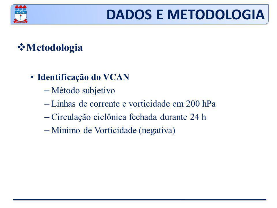 DADOS E METODOLOGIA Metodologia Identificação do VCAN Método subjetivo