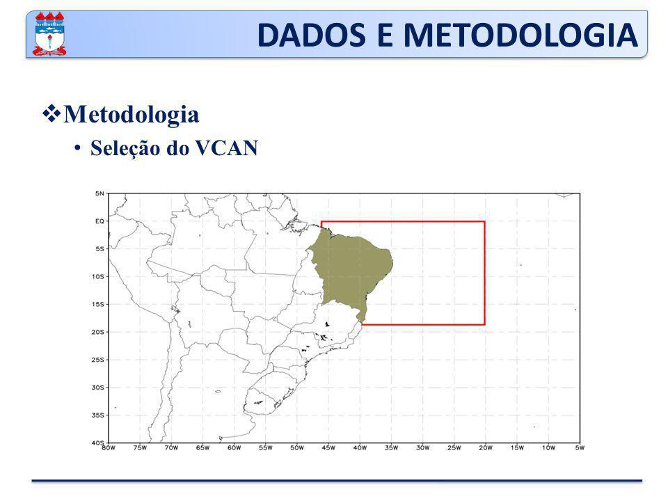 DADOS E METODOLOGIA Metodologia Seleção do VCAN