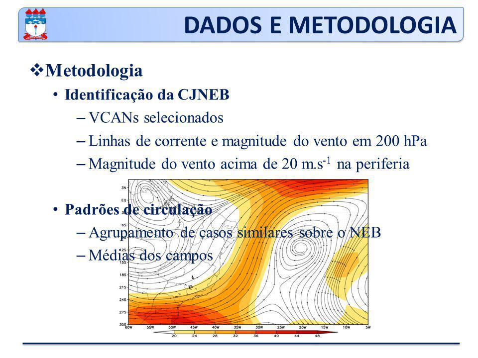 DADOS E METODOLOGIA Metodologia Identificação da CJNEB