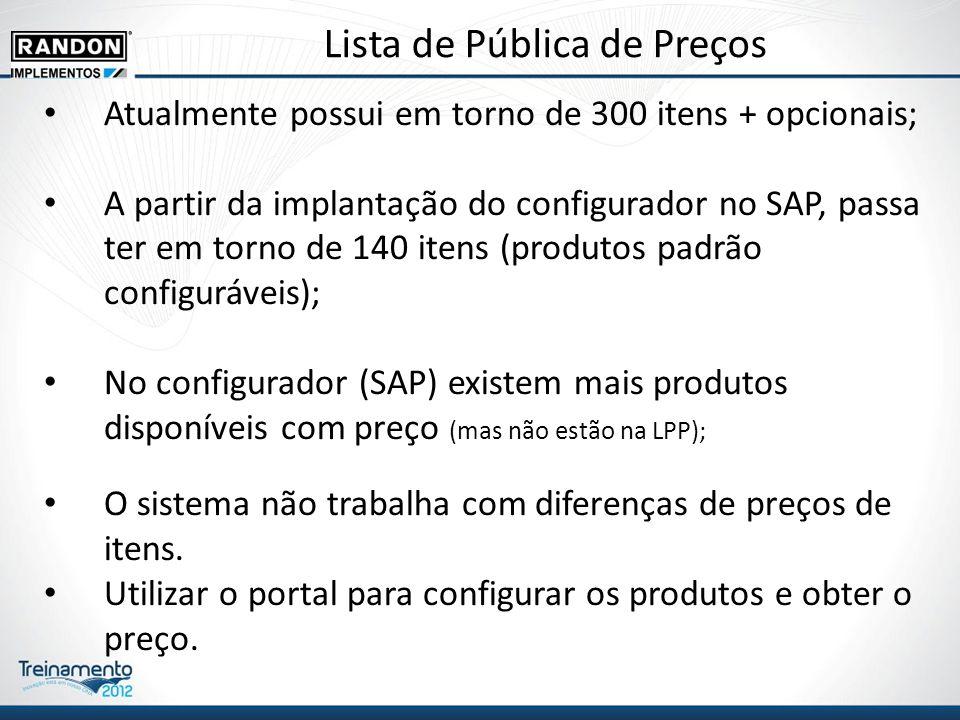 Lista de Pública de Preços