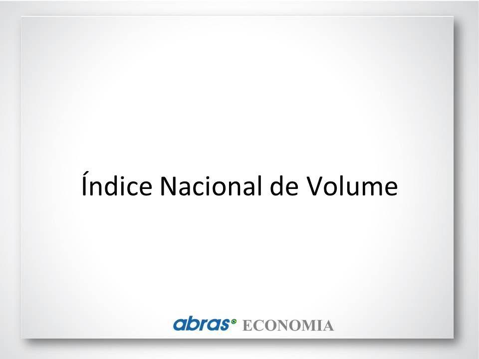 Índice Nacional de Volume