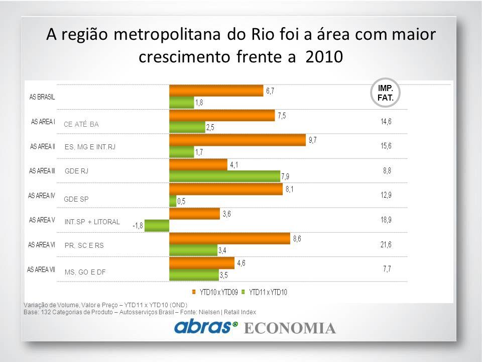 A região metropolitana do Rio foi a área com maior crescimento frente a 2010