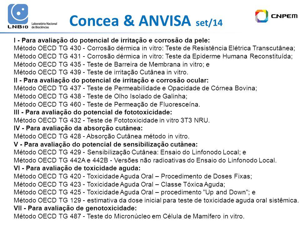 Concea & ANVISA set/14 I - Para avaliação do potencial de irritação e corrosão da pele: