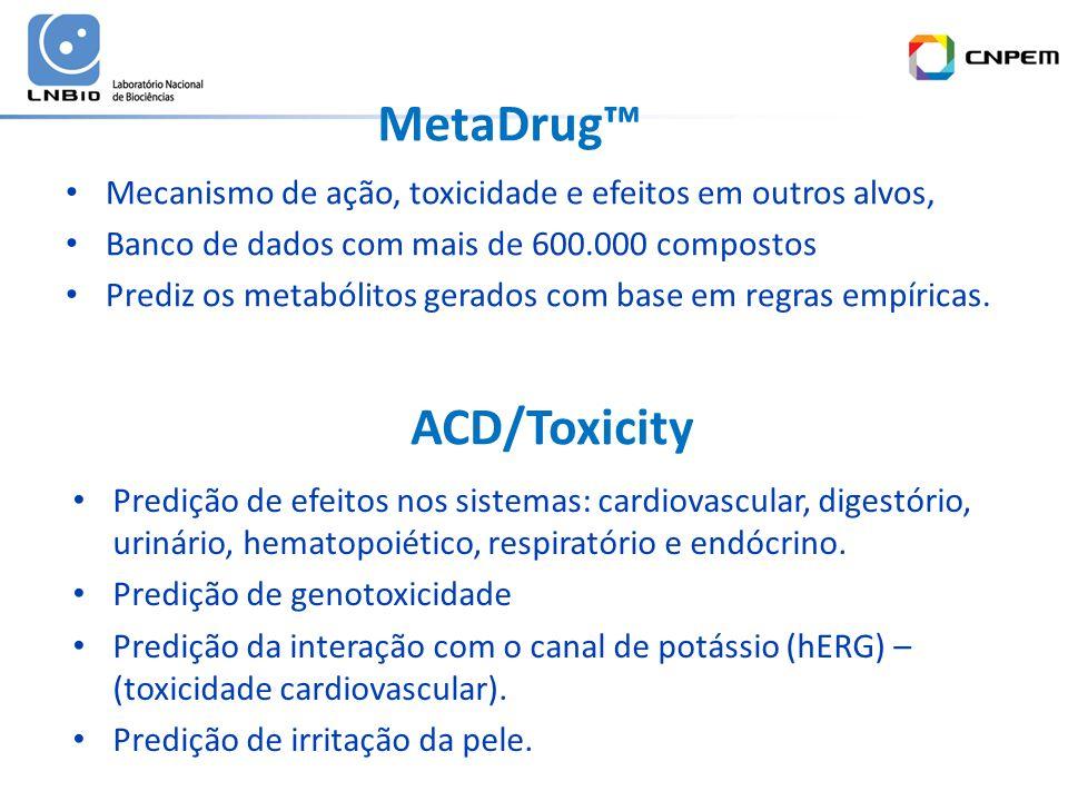 MetaDrug™ ACD/Toxicity