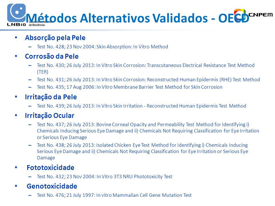 Métodos Alternativos Validados - OECD