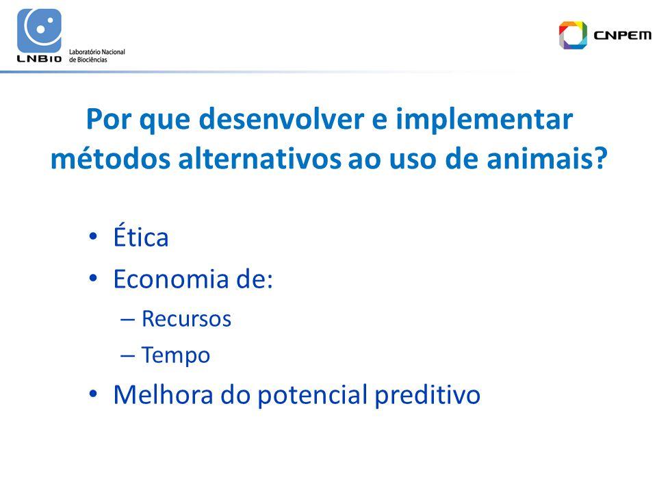Por que desenvolver e implementar métodos alternativos ao uso de animais