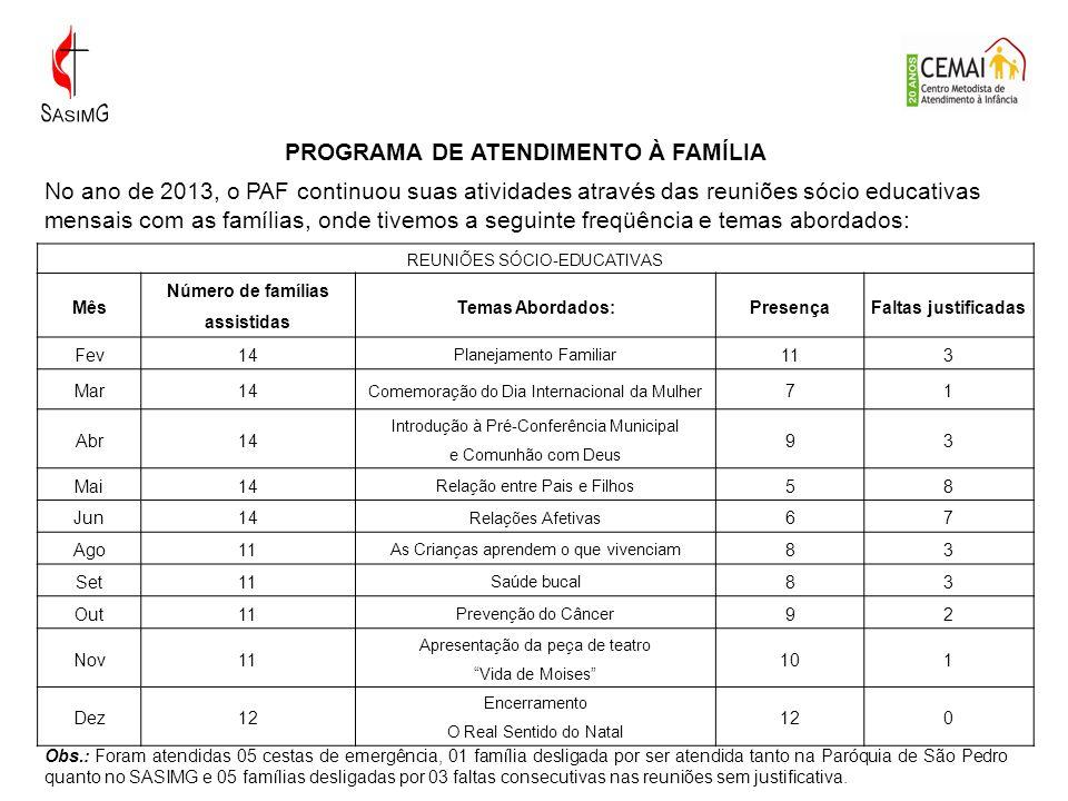 PROGRAMA DE ATENDIMENTO À FAMÍLIA Número de famílias assistidas