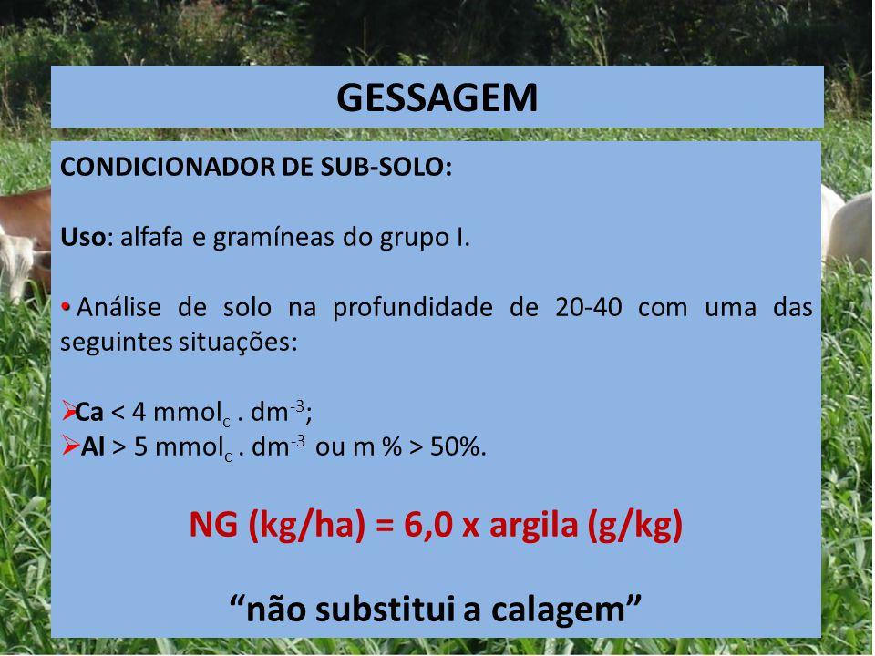 NG (kg/ha) = 6,0 x argila (g/kg) não substitui a calagem