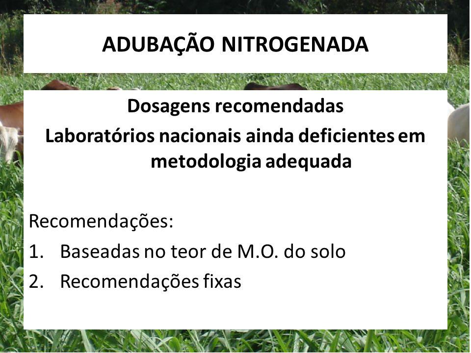 ADUBAÇÃO NITROGENADA Dosagens recomendadas