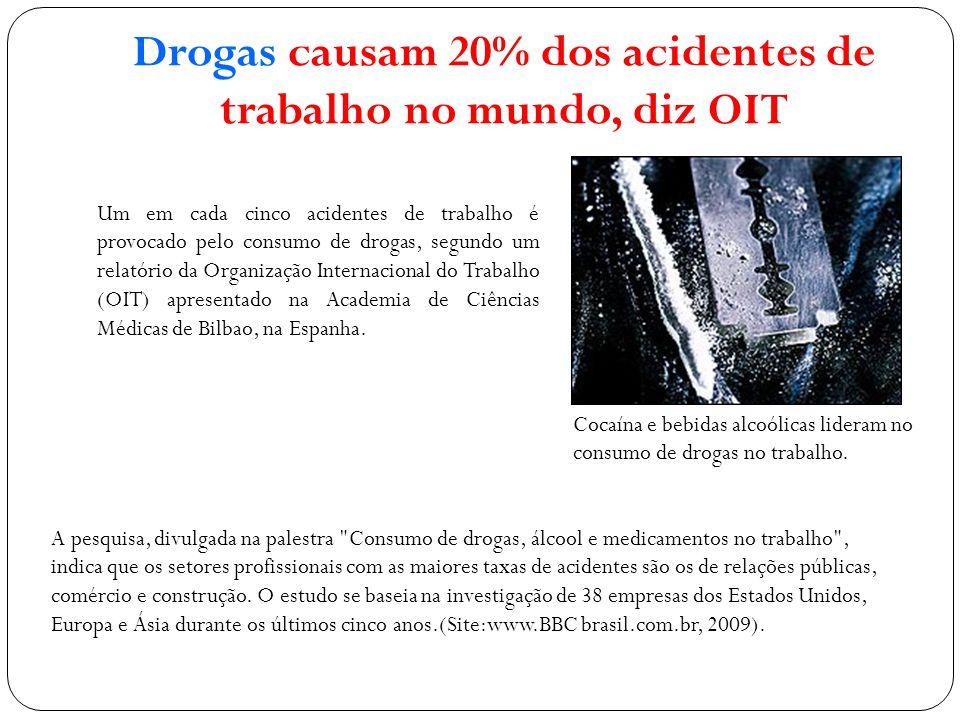 Drogas causam 20% dos acidentes de trabalho no mundo, diz OIT