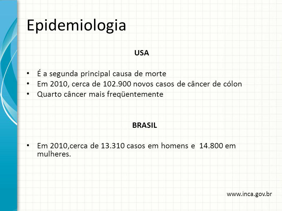 Epidemiologia USA É a segunda principal causa de morte