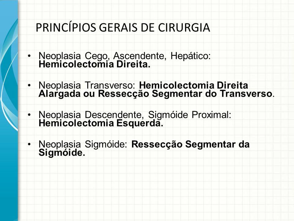 PRINCÍPIOS GERAIS DE CIRURGIA
